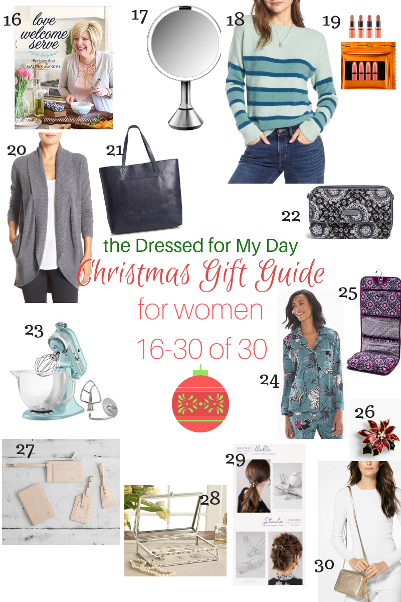 Christmas 2018 Gift Guide for Women part 2