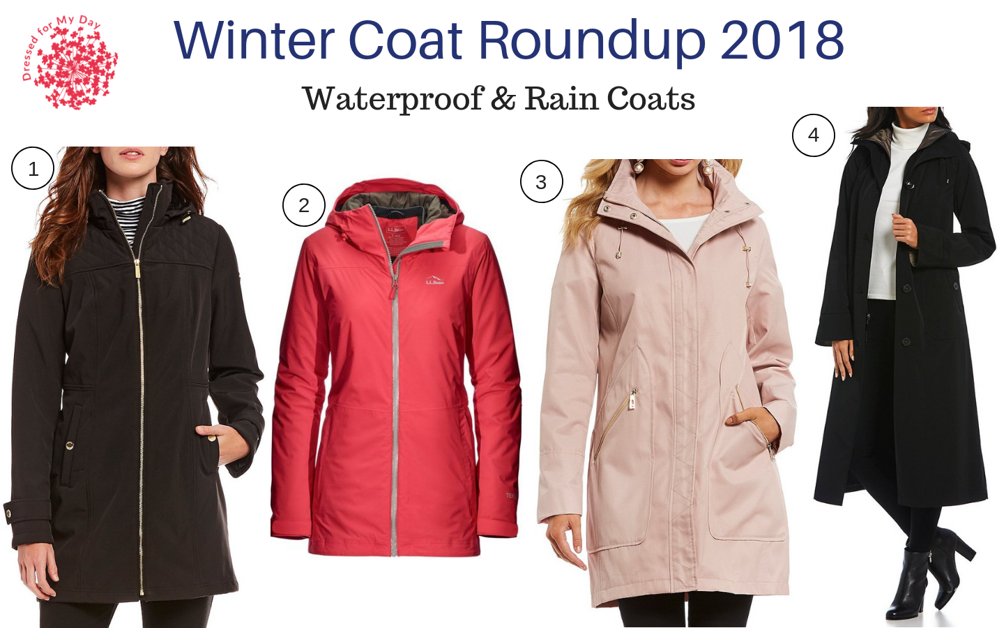Winter Coat Roundup 2018 Waterproof and Rain Coats