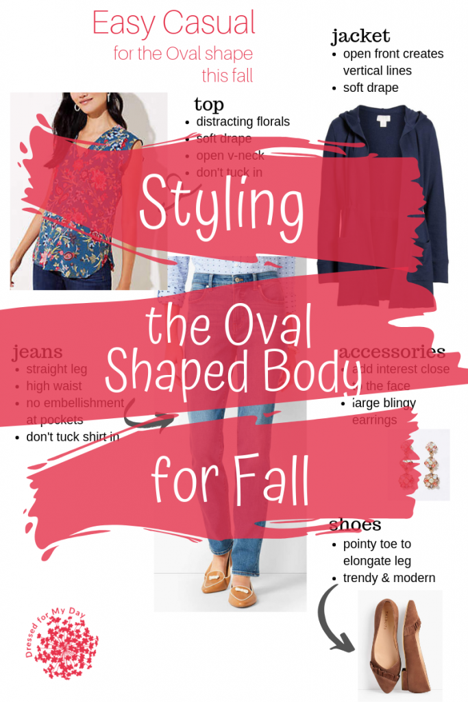 Dressing the oval Shape this Fall