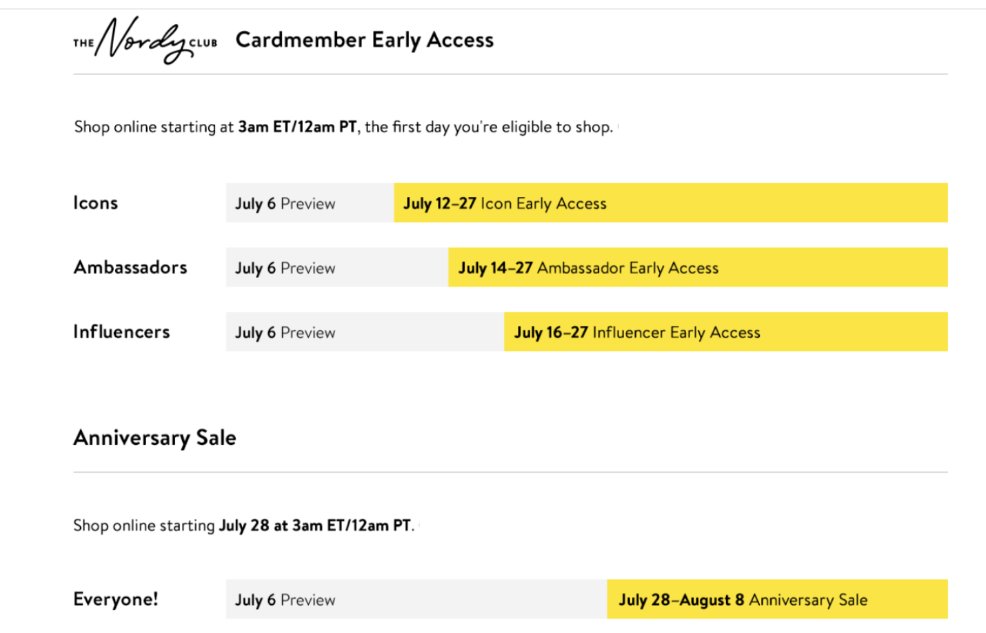 Nordstrom Anniversary Sale 2021 Access Dates