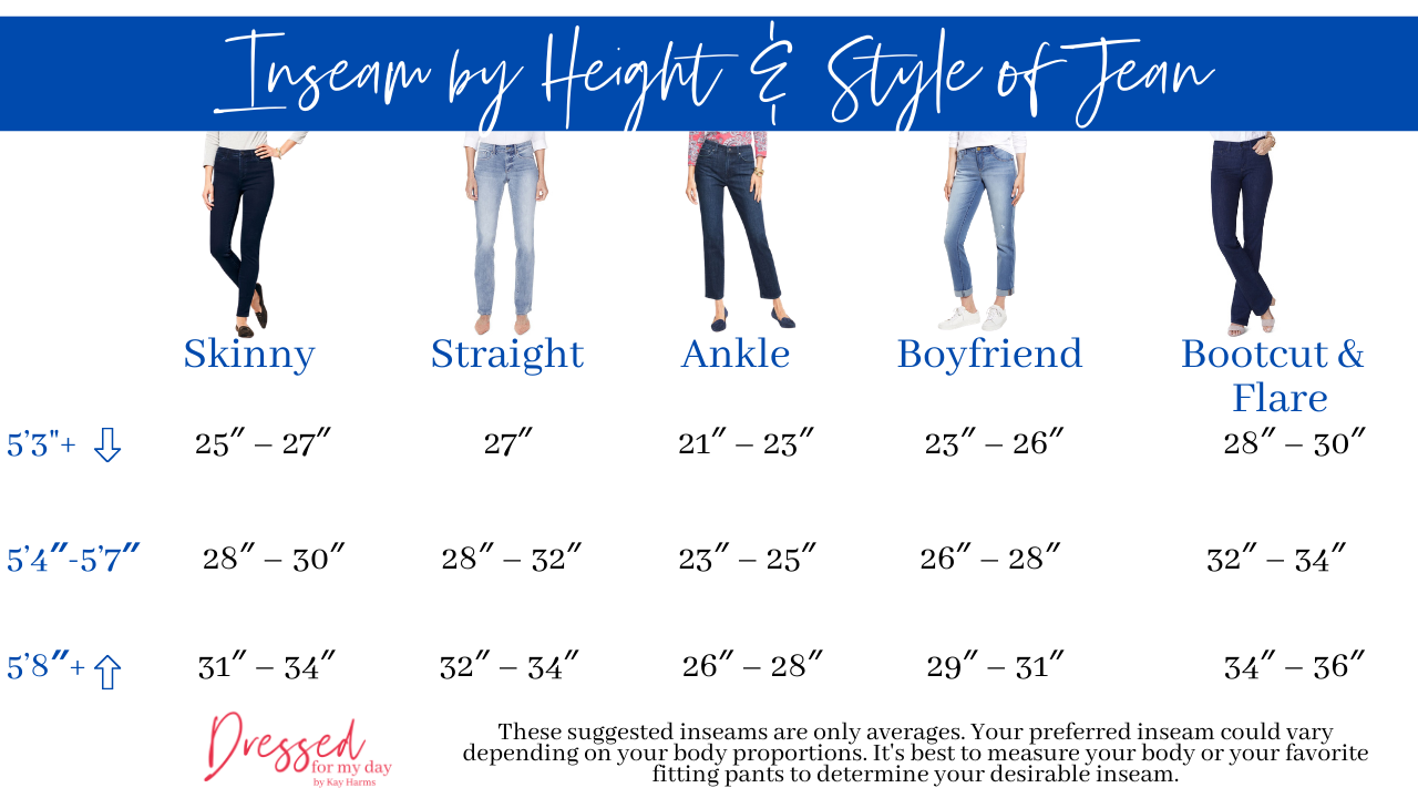 Denim inseams by height and style